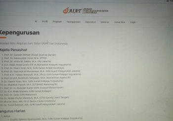 REKOGNISI DOSEN FAKULTAS USHULUDDIN INSTITUT PTIQ JAKARTA